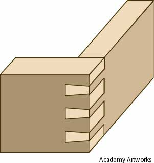Dovetail Meaning In Bengali Dovetail In Bengali U Dictionary